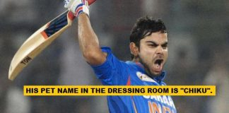 Facts about Virat Kohli