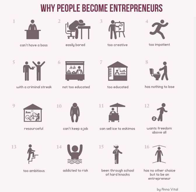 Start-Up-10