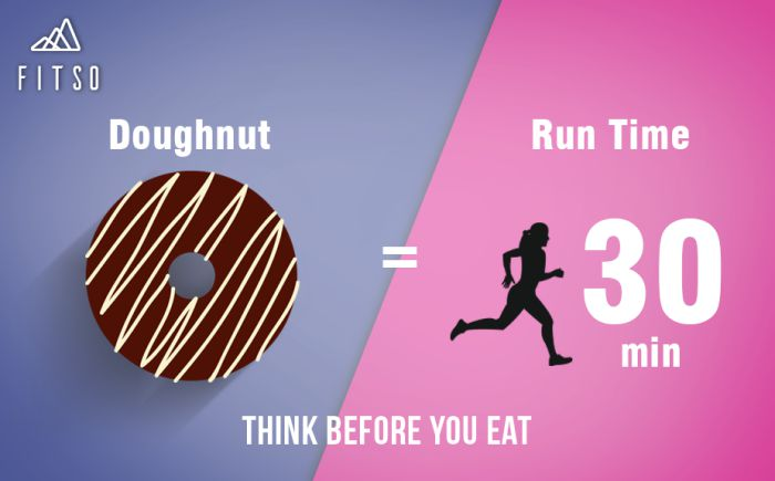 Think-Before-You-Eat-11