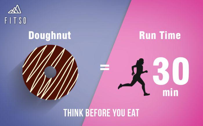Think Before You Eat DoughNut