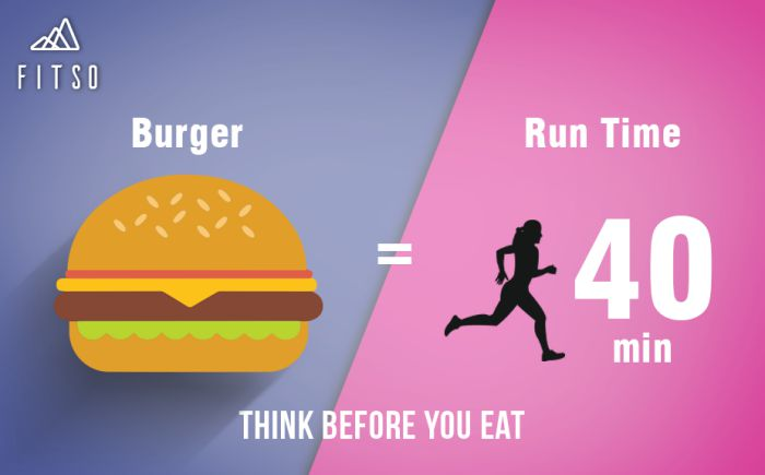 Think Before You Eat Burger