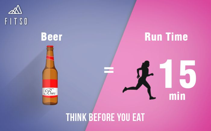 Think Before You Eat Beer