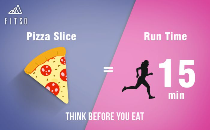 Think Before You Eat Pizza