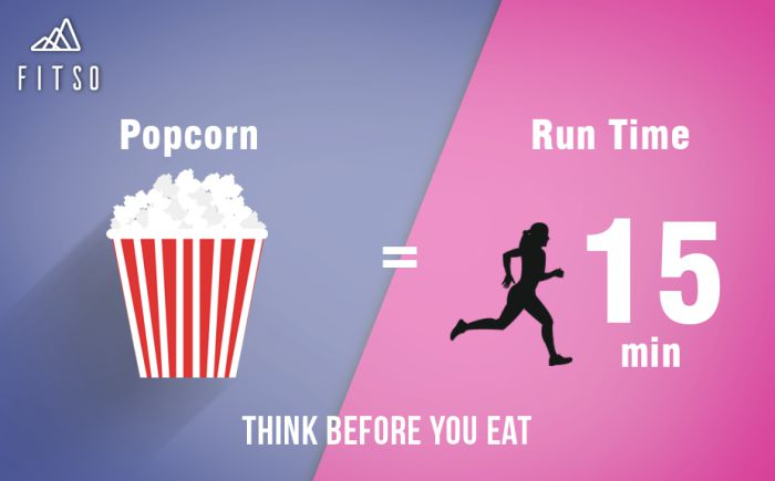 Think Before You Eat Pop Corn