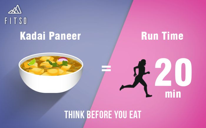 Think Before You Eat Paneer