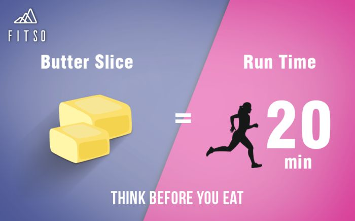 Think Before You Eat Butter