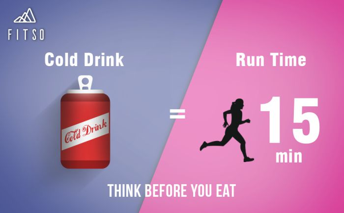 Think Before You Eat Cold Drink