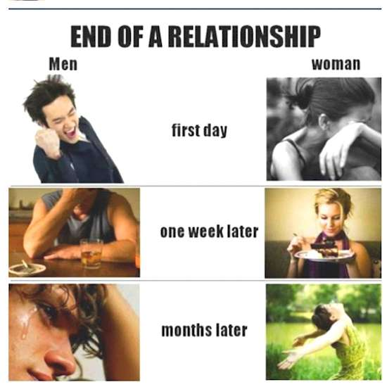 Understanding-Men-Breaking-Up