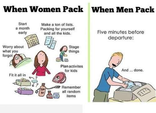 Understanding-Men-Packing