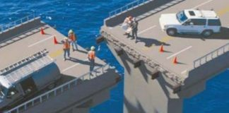 Funny Construction Fails