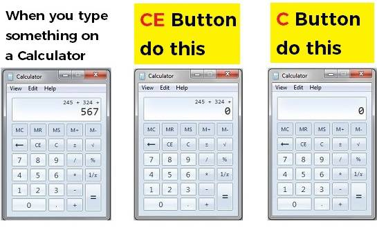 Difference-Between-C-And-CE-Buttons-On-Your-Calculator-1
