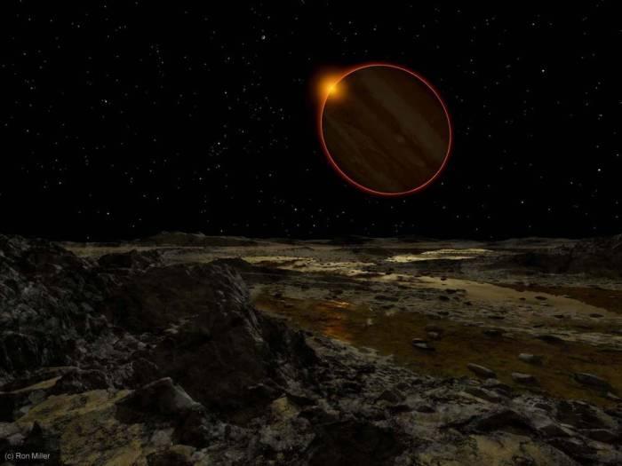Восход Солнца-Юпитер-Европа