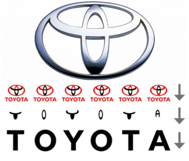 Hidden-meaning-of-logo-Toyota